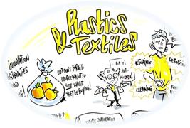 canal_labay_plasmas_plastics_textiles